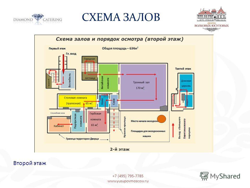 Второй этаж +7 (495) 795-7785 www.yusupovmoscow.ru СХЕМА ЗАЛОВ