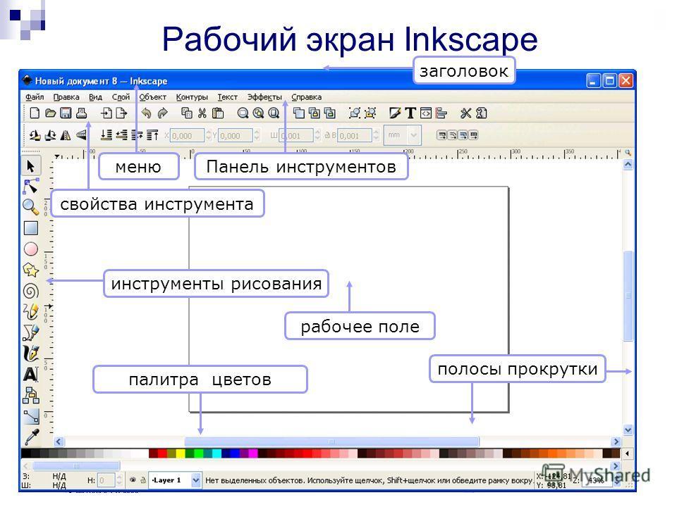 2 Рабочий экран Inkscape меню заголовок Панель инструментов свойства инструмента инструменты рисования рабочее поле полосы прокруткипалитра цветов