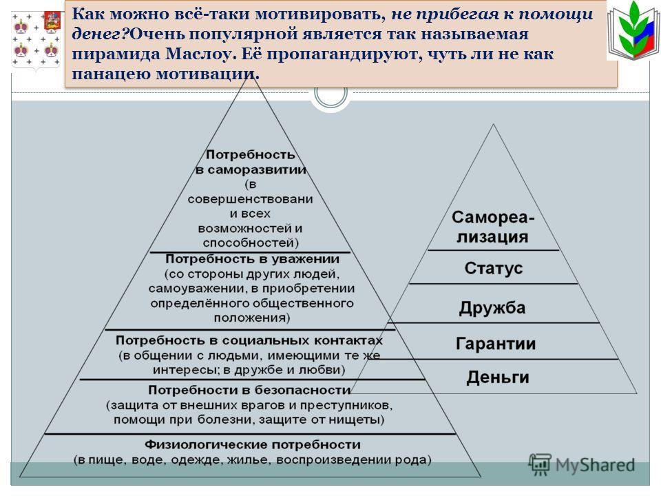 Как можно всё-таки мотивировать, не прибегая к помощи денег?Очень популярной является так называемая пирамида Маслоу. Её пропагандируют, чуть ли не как панацею мотивации.