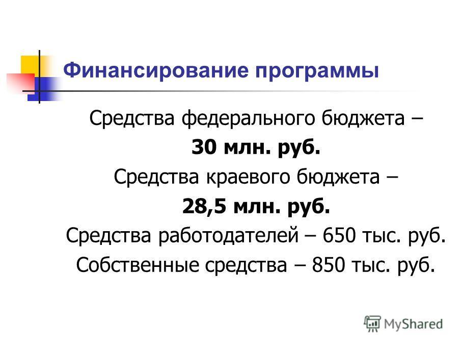 Финансирование программы Средства федерального бюджета – 30 млн. руб. Средства краевого бюджета – 28,5 млн. руб. Средства работодателей – 650 тыс. руб. Собственные средства – 850 тыс. руб.