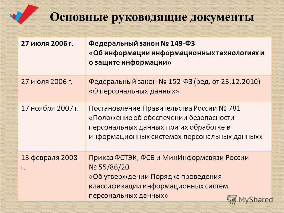 27 июля 2006 г.Федеральный закон 149-ФЗ «Об информации информационных технологиях и о защите информации» 27 июля 2006 г.Федеральный закон 152-ФЗ (ред. от 23.12.2010) «О персональных данных» 17 ноября 2007 г.Постановление Правительства России 781 «Пол