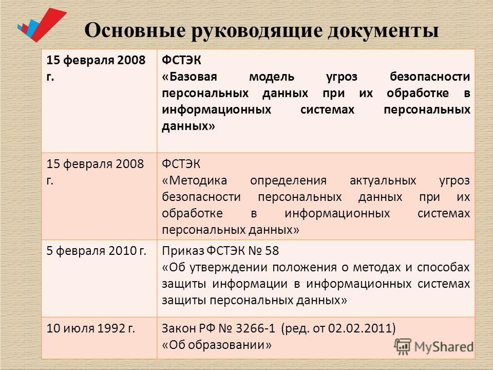 15 февраля 2008 г. ФСТЭК «Базовая модель угроз безопасности персональных данных при их обработке в информационных системах персональных данных» 15 февраля 2008 г. ФСТЭК «Методика определения актуальных угроз безопасности персональных данных при их об