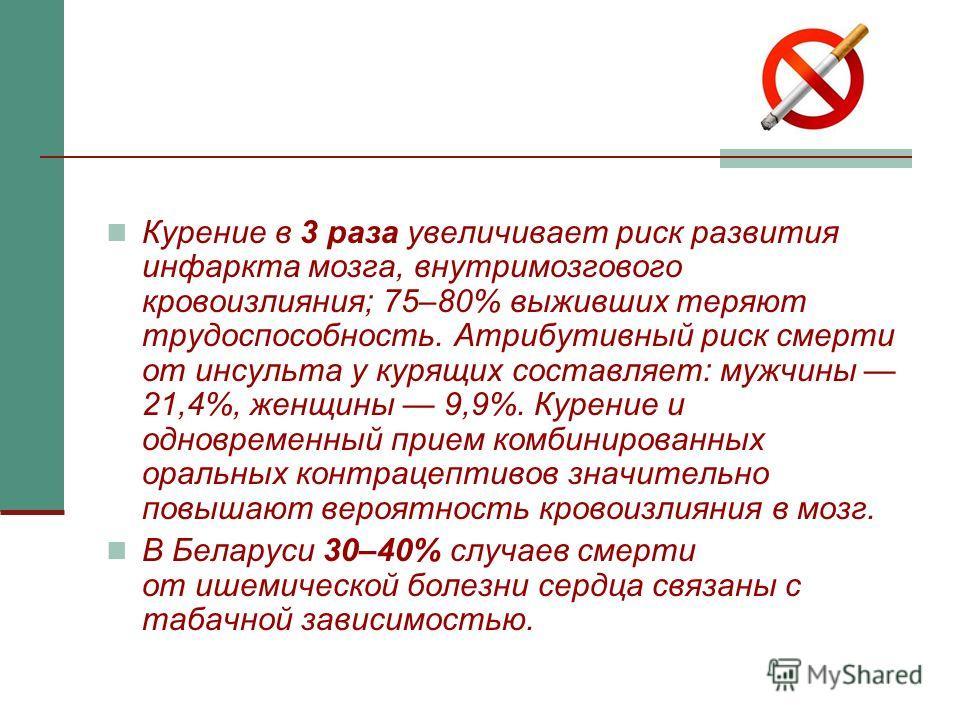 Курение в 3 раза увеличивает риск развития инфаркта мозга, внутримозгового кровоизлияния; 75–80% выживших теряют трудоспособность. Атрибутивный риск смерти от инсульта у курящих составляет: мужчины 21,4%, женщины 9,9%. Курение и одновременный прием к