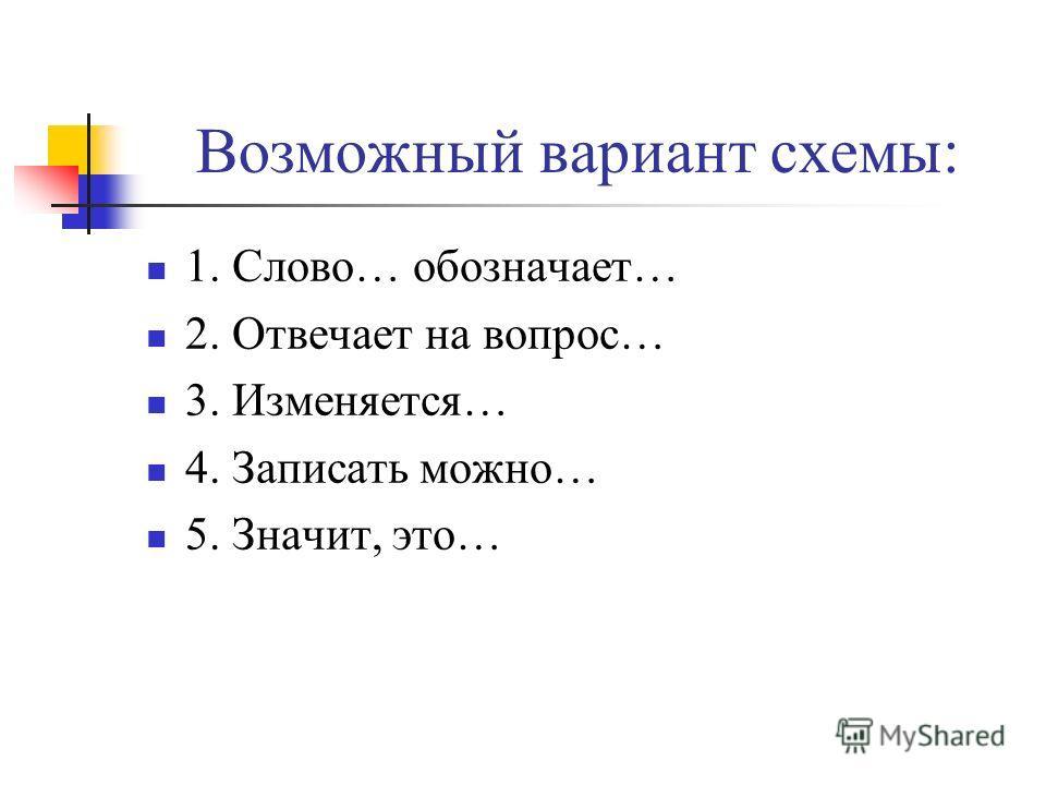 Возможный вариант схемы: 1. Слово… обозначает… 2. Отвечает на вопрос… 3. Изменяется… 4. Записать можно… 5. Значит, это…