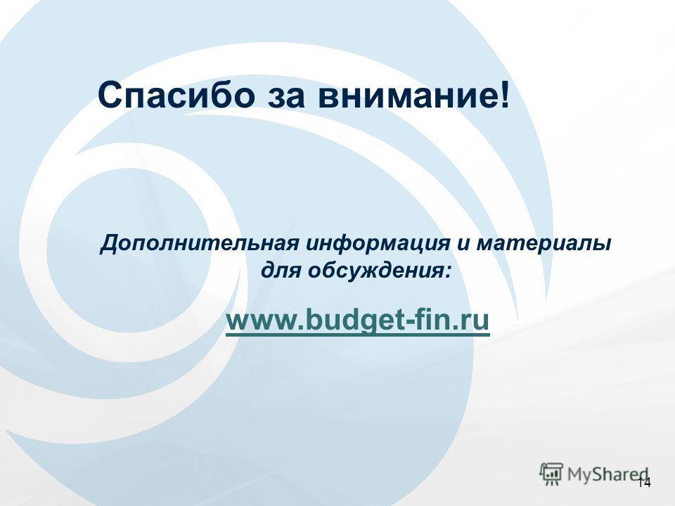 14 Спасибо за внимание! Дополнительная информация и материалы для обсуждения: www.budget-fin.ru