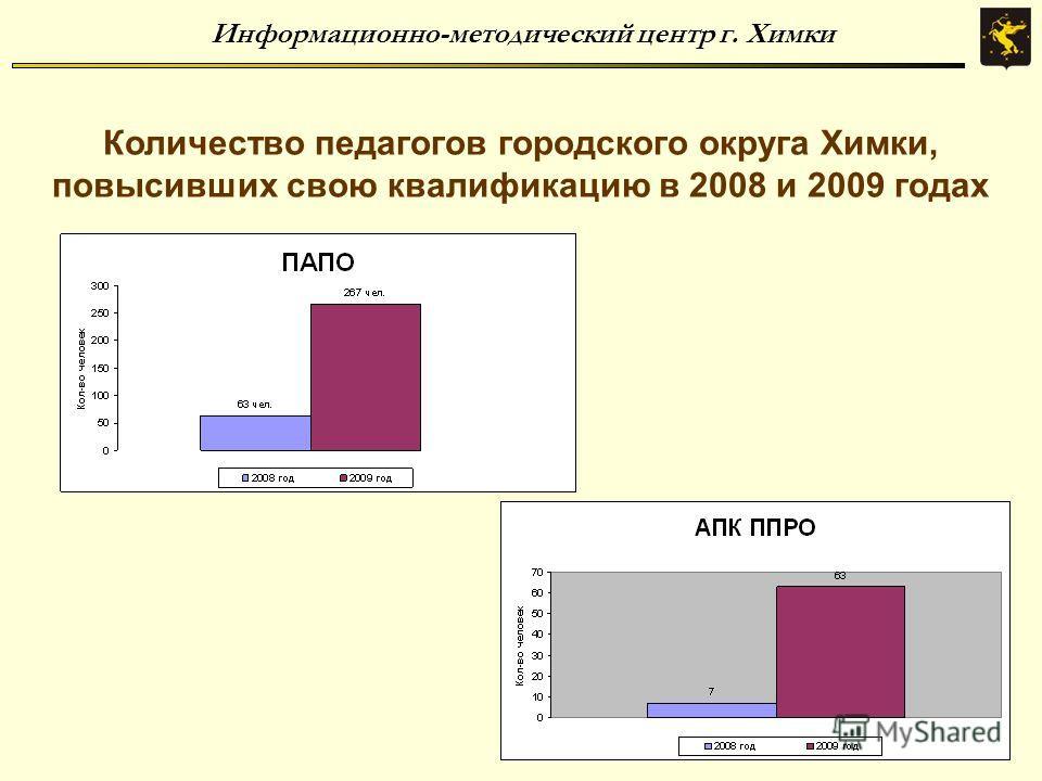 Информационно-методический центр г. Химки Количество педагогов городского округа Химки, повысивших свою квалификацию в 2008 и 2009 годах