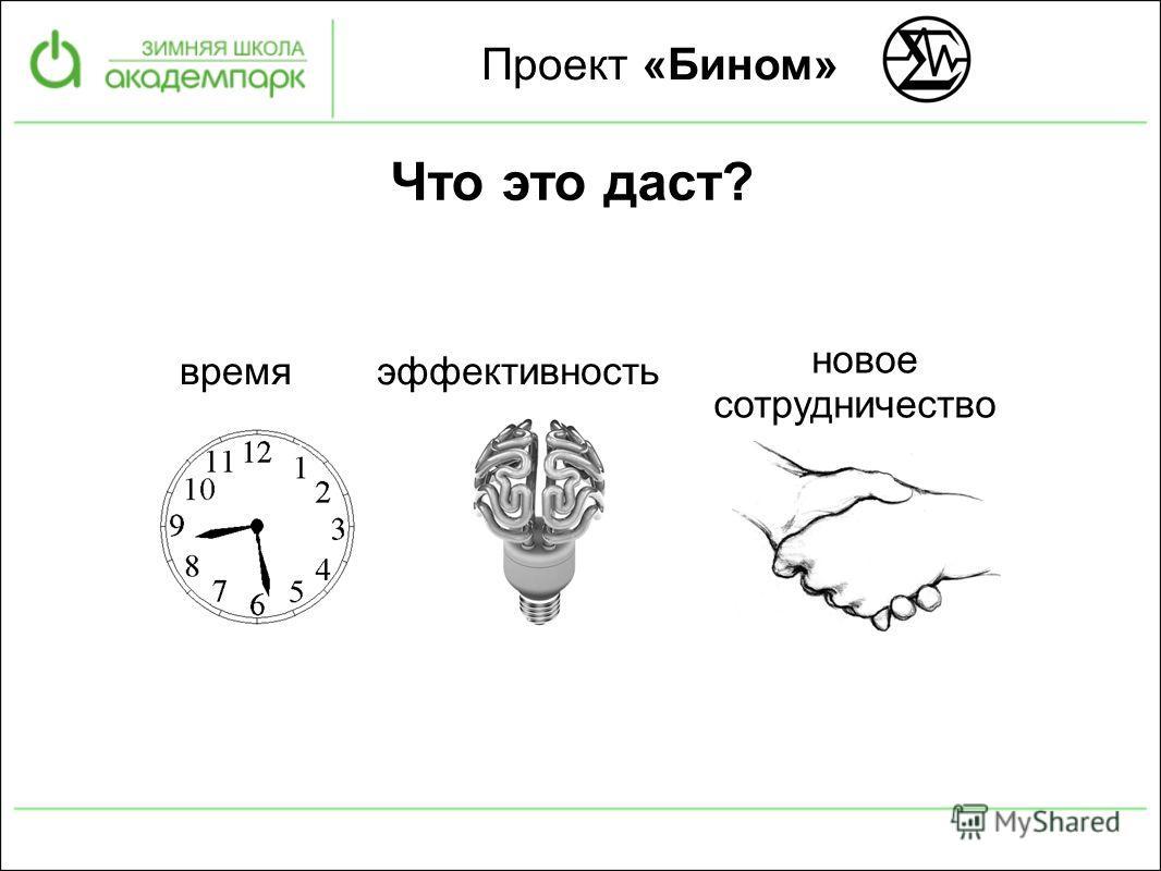 Проект «Бином» Что это даст? времяэффективность новое сотрудничество