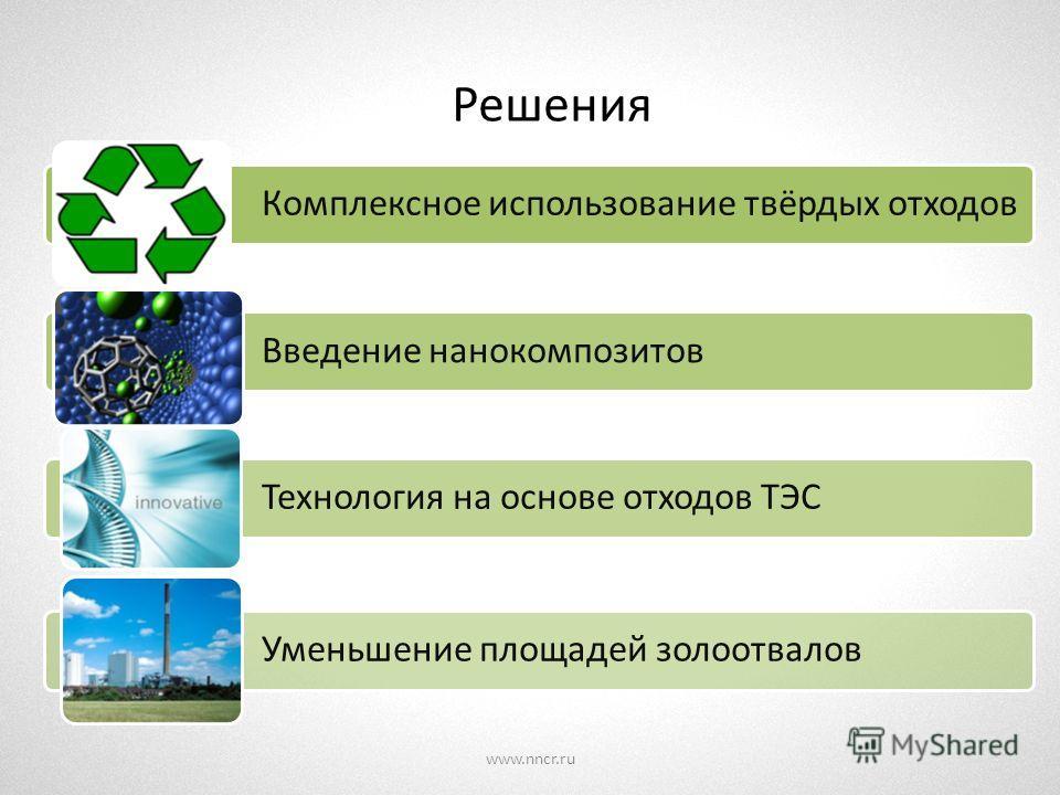 Решения Комплексное использование твёрдых отходов Введение нанокомпозитов Технология на основе отходов ТЭС Уменьшение площадей золоотвалов www.nncr.ru