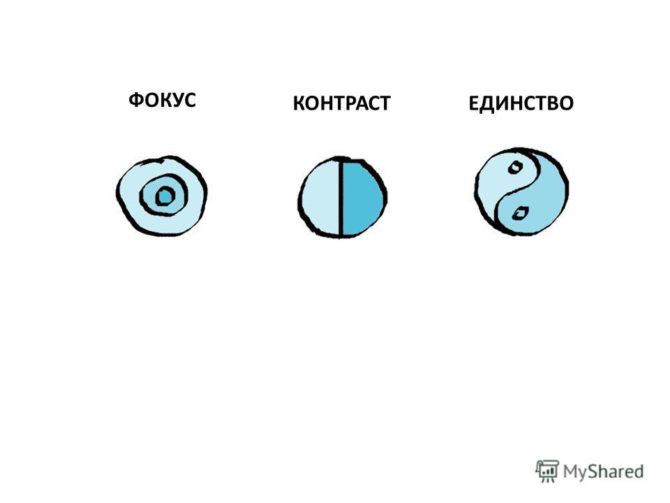 ФОКУС КОНТРАСТЕДИНСТВО