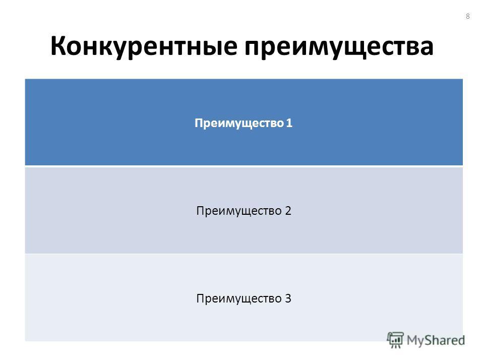 Конкурентные преимущества Преимущество 1 Преимущество 2 Преимущество 3 8