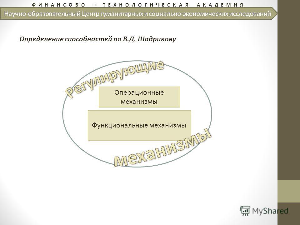 ФИНАНСОВО – ТЕХНОЛОГИЧЕСКАЯ АКАДЕМИЯ Определение способностей по В.Д. Шадрикову Функциональные механизмы Операционные механизмы