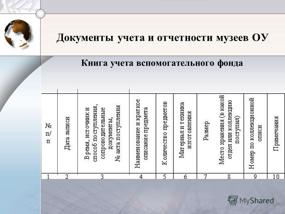 Документы учета и отчетности музеев ОУ Книга учета вспомогательного фонда