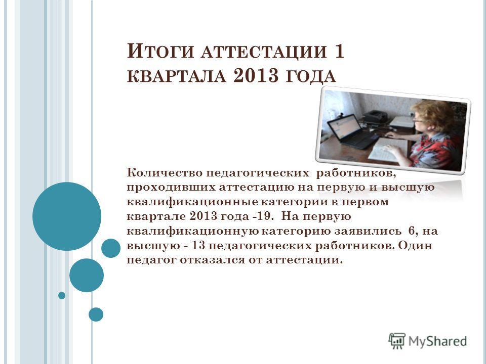 И ТОГИ АТТЕСТАЦИИ 1 КВАРТАЛА 2013 ГОДА Количество педагогических работников, проходивших аттестацию на первую и высшую квалификационные категории в первом квартале 2013 года -19. На первую квалификационную категорию заявились 6, на высшую - 13 педаго