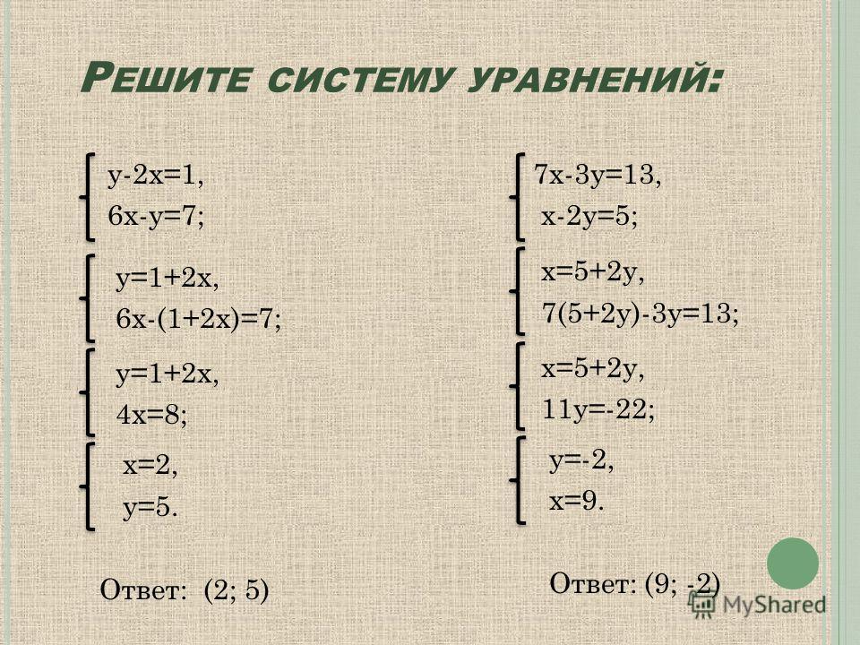 Р ЕШИТЕ СИСТЕМУ УРАВНЕНИЙ : у-2х=1, 6х-у=7; у=1+2х, 6х-(1+2х)=7; у=1+2х, 4х=8; х=2, у=5. Ответ: (2; 5) 7х-3у=13, х-2у=5; х=5+2у, 7(5+2у)-3у=13; х=5+2у, 11у=-22; у=-2, х=9. Ответ: (9; -2)