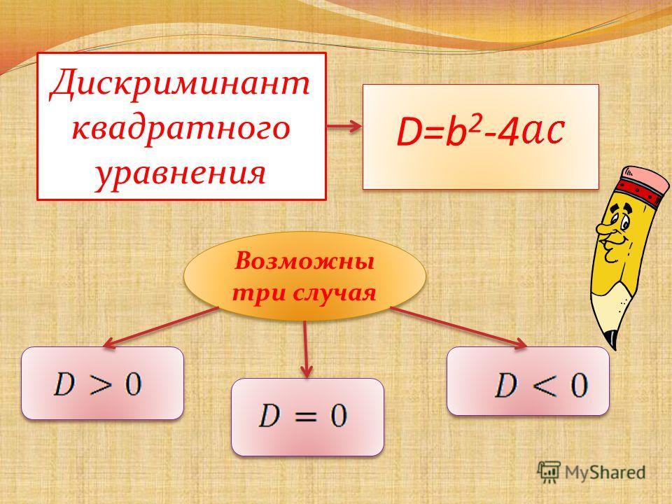 Дискриминант квадратного уравнения Возможны три случая D=b 2 -4