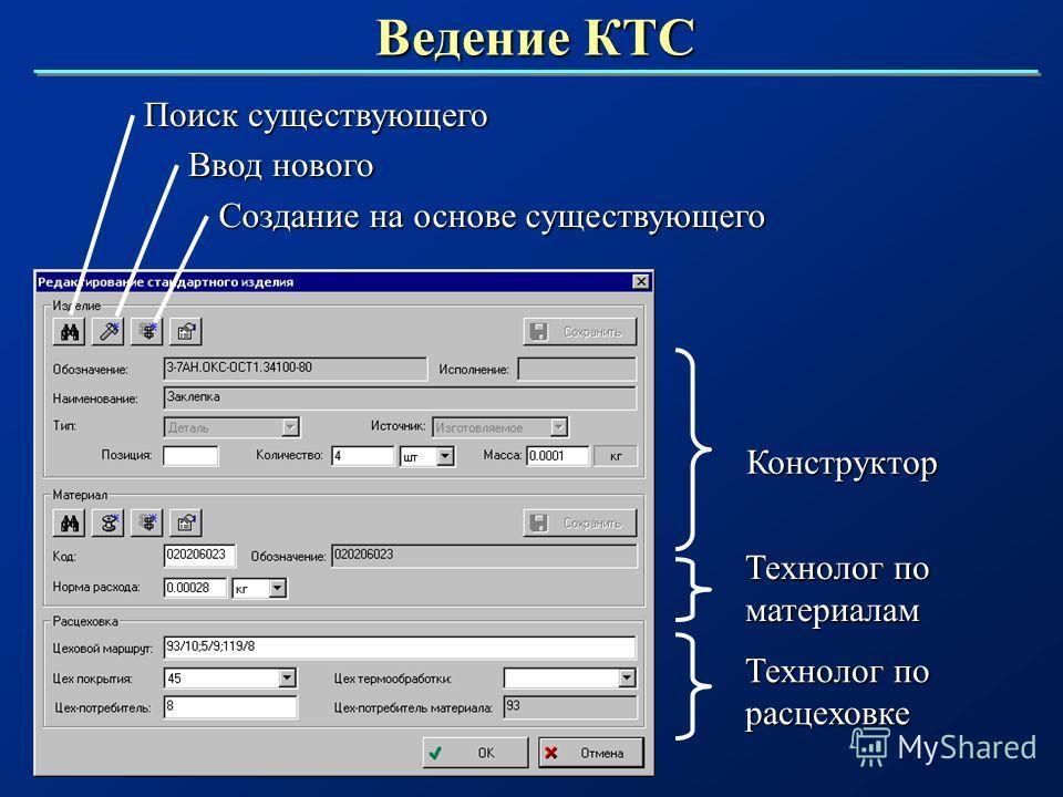 Ведение КТС Поиск существующего Ввод нового Создание на основе существующего Конструктор Технолог по Технолог по материалам материалам Технолог по расцеховке