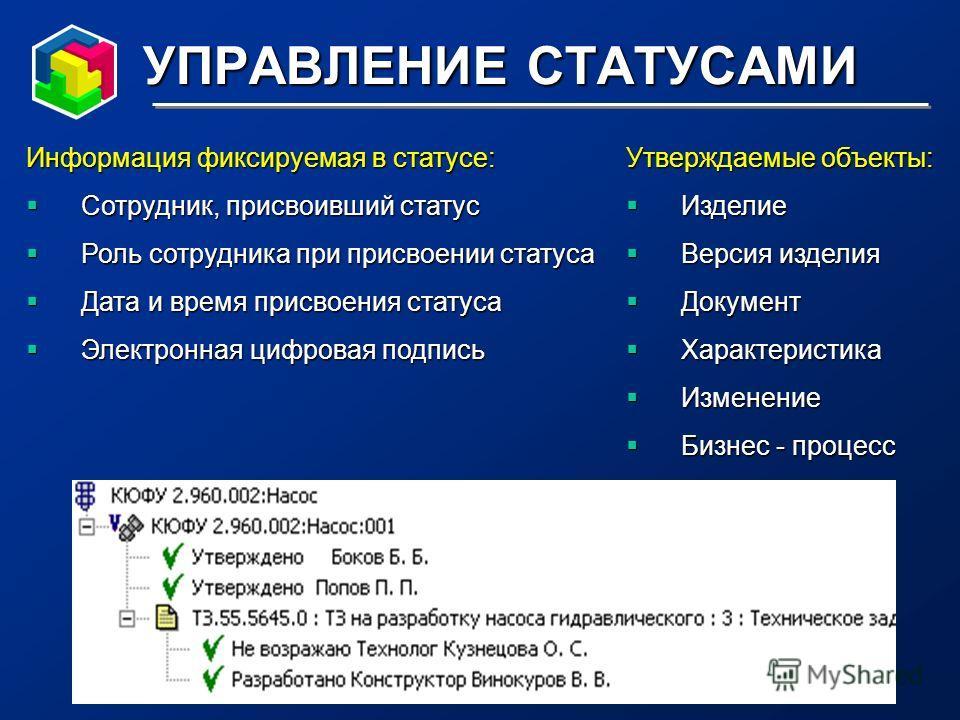* УПРАВЛЕНИЕ СТАТУСАМИ Информация фиксируемая в статусе: Информация фиксируемая в статусе: Сотрудник, присвоивший статус Сотрудник, присвоивший статус Сотрудник, присвоивший статус Сотрудник, присвоивший статус Роль сотрудника при присвоении статуса