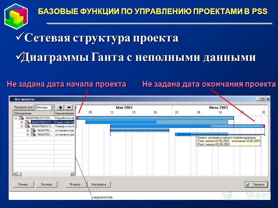 Не задана дата начала проекта Сетевая структура проекта Сетевая структура проекта Диаграммы Ганта с неполными данными Диаграммы Ганта с неполными данными Не задана дата окончания проекта