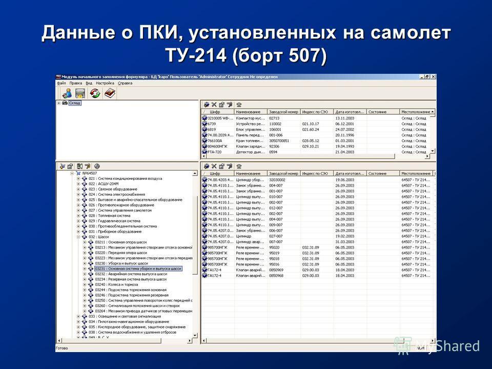 Данные о ПКИ, установленных на самолет ТУ-214 (борт 507)
