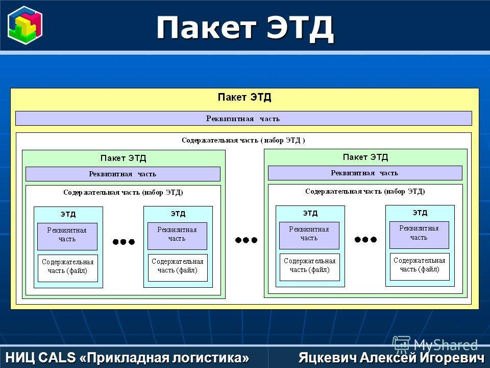 Яцкевич Алексей Игоревич НИЦ CALS «Прикладная логистика» Пакет ЭТД