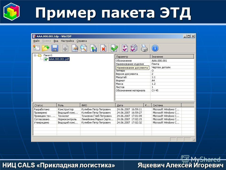 Яцкевич Алексей Игоревич НИЦ CALS «Прикладная логистика» Пример пакета ЭТД