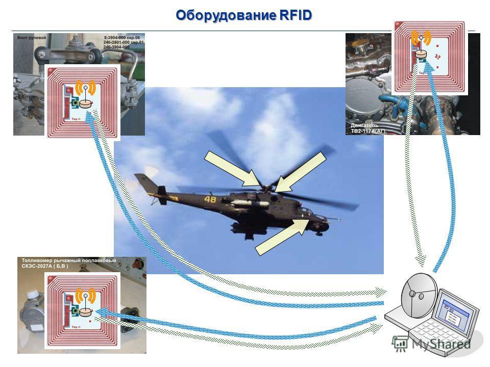 Оборудование RFID