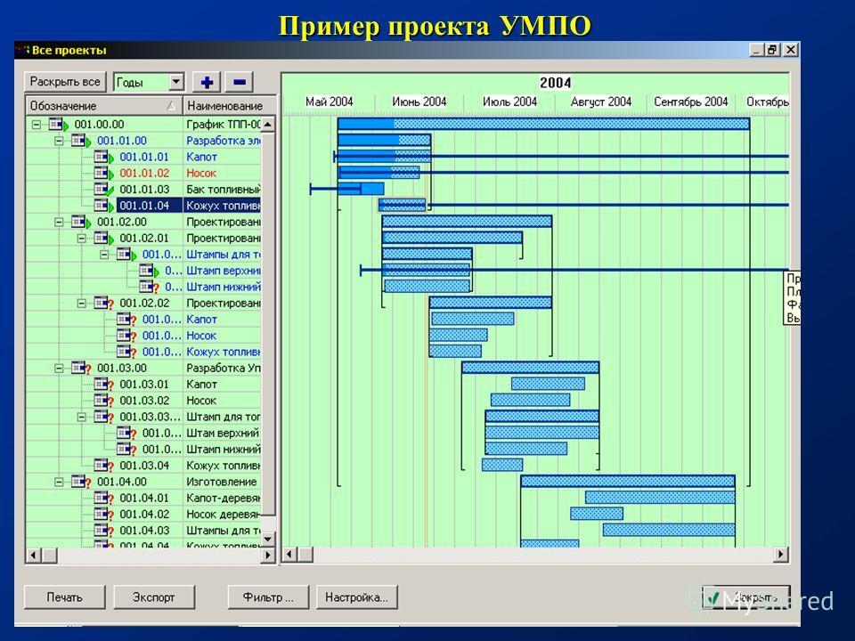 Пример проекта УМПО