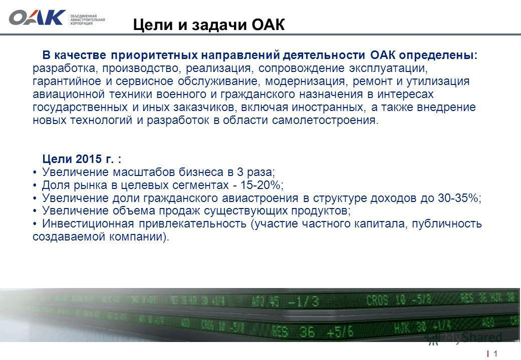 1 Цели и задачи ОАК В качестве приоритетных направлений деятельности ОАК определены: разработка, производство, реализация, сопровождение эксплуатации, гарантийное и сервисное обслуживание, модернизация, ремонт и утилизация авиационной техники военног