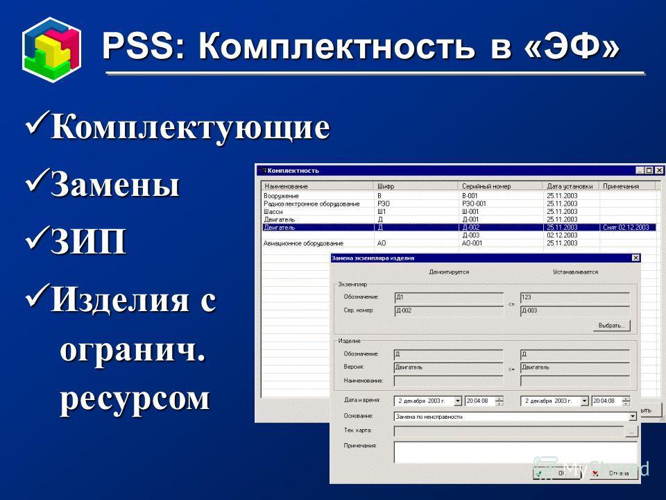 PSS: Комплектность в «ЭФ» Комплектующие Комплектующие Замены Замены ЗИП ЗИП Изделия с Изделия с огранич. огранич. ресурсом ресурсом