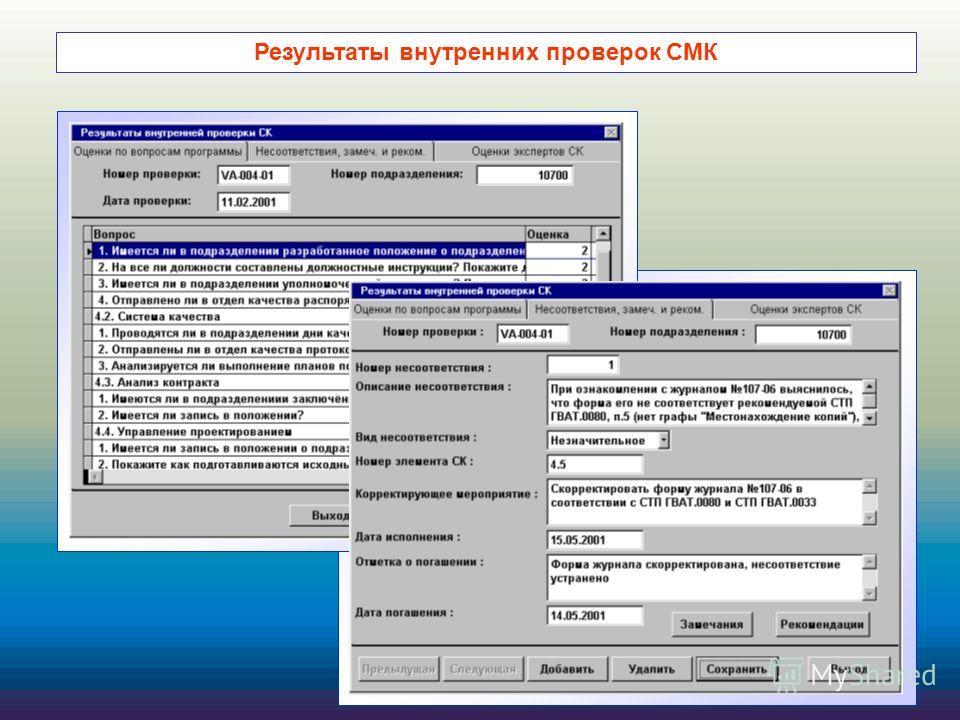 Результаты внутренних проверок СМК