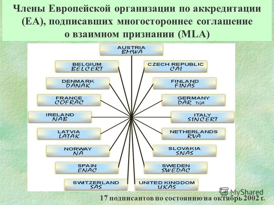 Члены Европейской организации по аккредитации (EA), подписавших многостороннее соглашение о взаимном признании (MLA) 17 подписантов по состоянию на октябрь 2002 г.
