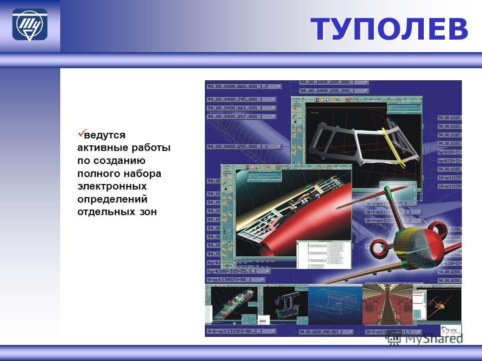 ТУПОЛЕВ ведутся активные работы по созданию полного набора электронных определений отдельных зон