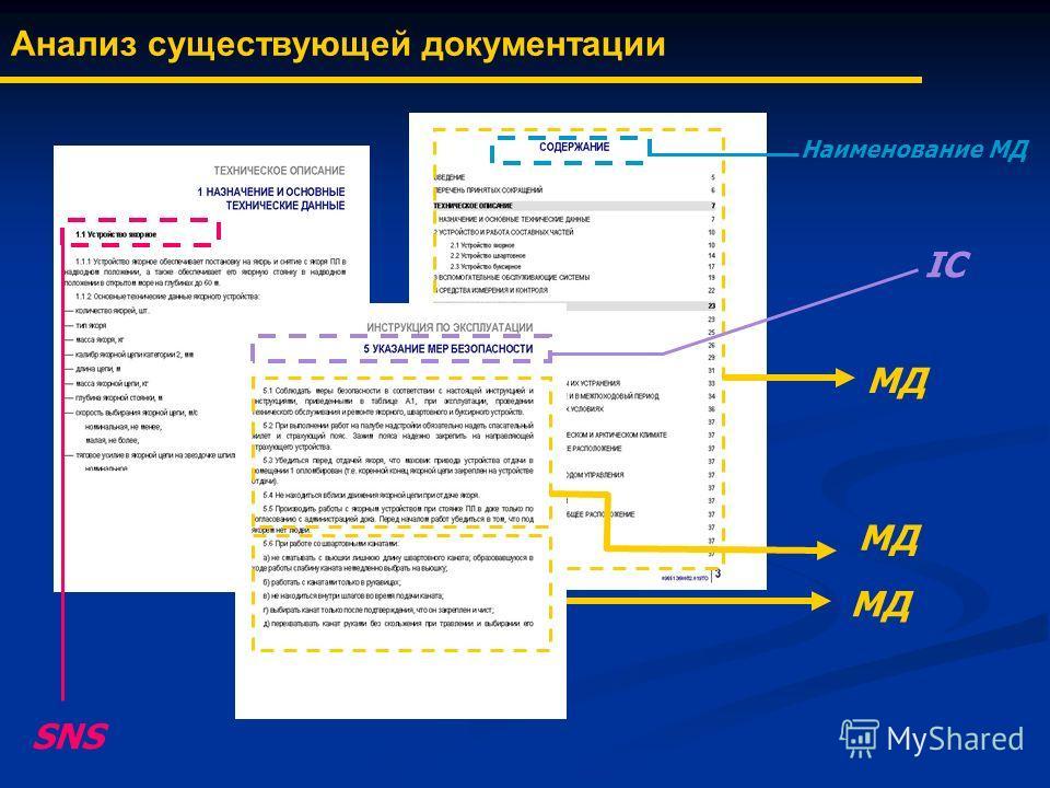 Анализ существующей документации МД IC Наименование МД SNS