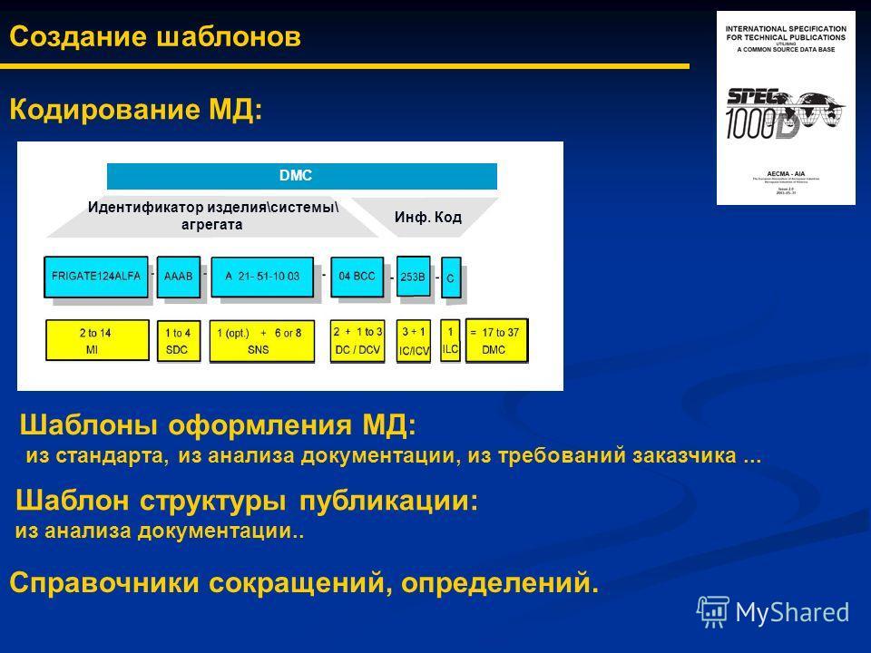 Создание шаблонов Кодирование МД: Идентификатор изделия\системы\ агрегата Инф. Код DMC Шаблоны оформления МД: из стандарта, из анализа документации, из требований заказчика... Справочники сокращений, определений. Шаблон структуры публикации: из анали