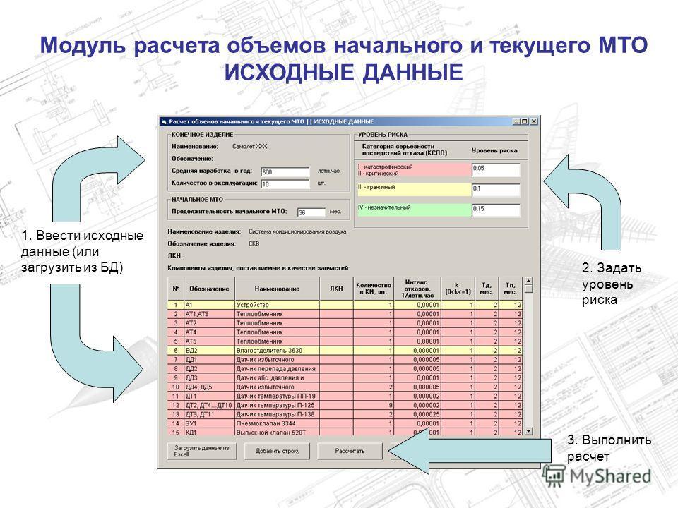 Модуль расчета объемов начального и текущего МТО ИСХОДНЫЕ ДАННЫЕ 1. Ввести исходные данные (или загрузить из БД) 2. Задать уровень риска 3. Выполнить расчет
