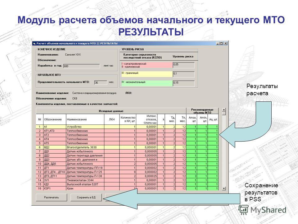 Модуль расчета объемов начального и текущего МТО РЕЗУЛЬТАТЫ Результаты расчета Сохранение результатов в PSS
