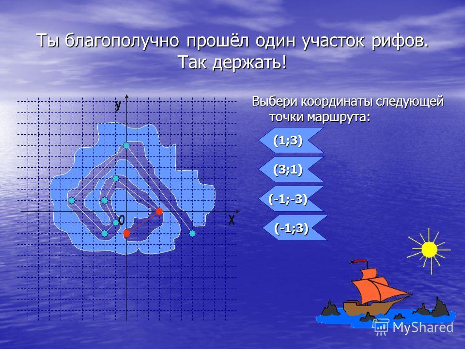 Ты благополучно прошёл один участок рифов. Так держать! Выбери координаты следующей точки маршрута: (-1;-3) (-1;3) (3;1) (1;3)