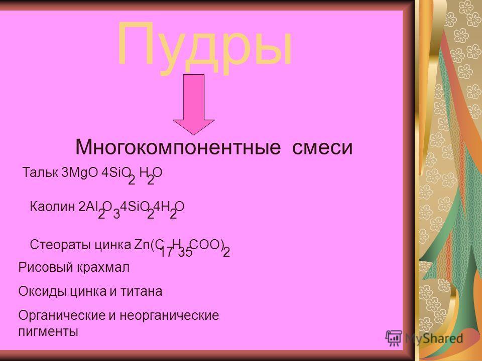 Пудры Многокомпонентные смеси Тальк 3MgO 4SiO H O 22 Каолин 2AI O 4SiO 4H O 2322 Стеораты цинка Zn(C H COO) 17352 Рисовый крахмал Оксиды цинка и титана Органические и неорганические пигменты