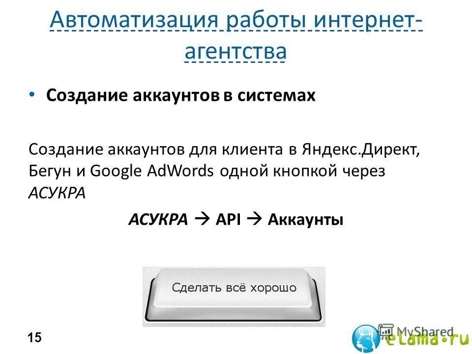 Автоматизация работы интернет- агентства Создание аккаунтов в системах Создание аккаунтов для клиента в Яндекс.Директ, Бегун и Google AdWords одной кнопкой через АСУКРА АСУКРА API Аккаунты 15