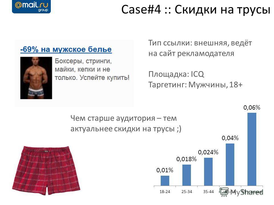 Case#4 :: Скидки на трусы Тип ссылки: внешняя, ведёт на сайт рекламодателя Площадка: ICQ Таргетинг: Мужчины, 18+ Чем старше аудитория – тем актуальнее скидки на трусы ;)