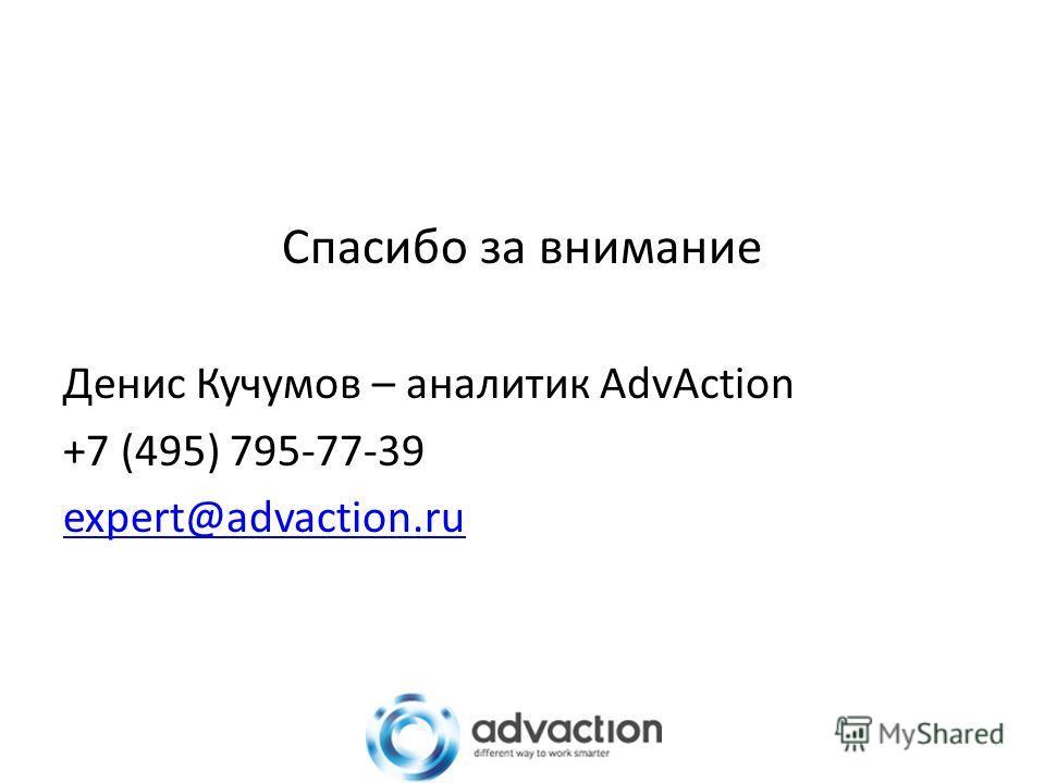 Спасибо за внимание Денис Кучумов – аналитик AdvAction +7 (495) 795-77-39 expert@advaction.ru