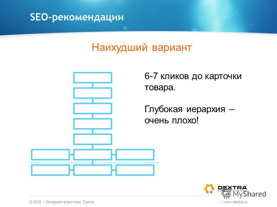 SEO-рекомендации © 2012 – Интернет-агентство Dextra / www.dextra.ru Наихудший вариант 6-7 кликов до карточки товара. Глубокая иерархия – очень плохо!