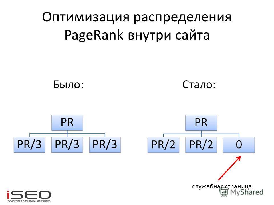 Оптимизация распределения PageRank внутри сайта Было:Стало: служебная страница