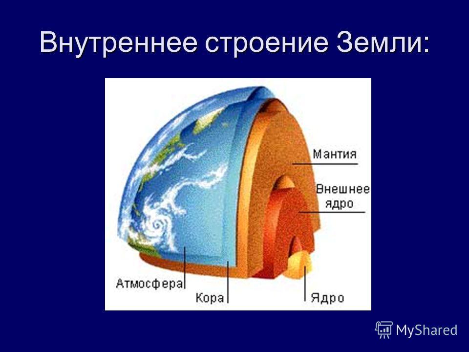 Внутреннее строение Земли:
