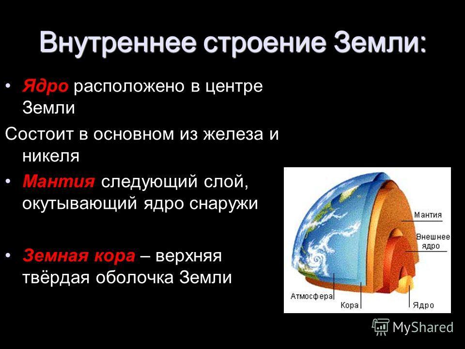 Ядро расположено в центре Земли Состоит в основном из железа и никеля Мантия следующий слой, окутывающий ядро снаружи Земная кора – верхняя твёрдая оболочка Земли