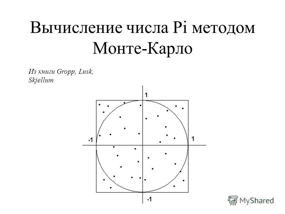 Вычисление числа Pi методом Монте-Карло Из книги Gropp, Lusk, Skjellum