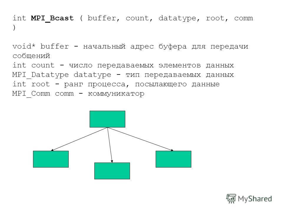 int MPI_Bcast ( buffer, count, datatype, root, comm ) void* buffer - начальный адрес буфера для передачи собщений int count - число передаваемых элементов данных MPI_Datatype datatype - тип передаваемых данных int root - ранг процесса, посылающего да