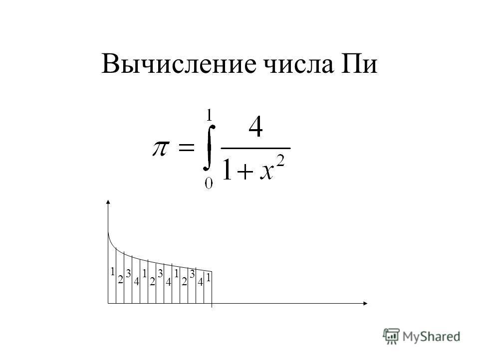 Вычисление числа Пи 1 2 3 4 1 2 3 4 1 2 3 4 1