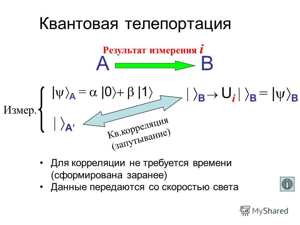 Квантовая криптография Квантовое клонирование | |A | | |A невозможно Пусть: | 1 |A | 1 | 1 |A 1, | 2 |A | 2 | 2 |A 2 Тогда: | 1 | 2 |A | 1 | 1 | 2 | 2 |A но не: | 1 | 1 | 2 | 2 | 1 | 2 | 2 | 1 |A Скрытое подслушивание невозможно !!! Последовательност