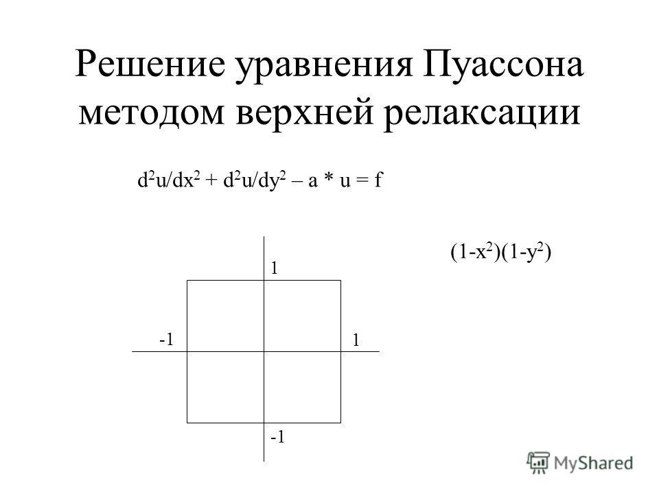 Решение уравнения Пуассона методом верхней релаксации d 2 u/dx 2 + d 2 u/dy 2 – a * u = f 1 1 (1-x 2 )(1-y 2 )